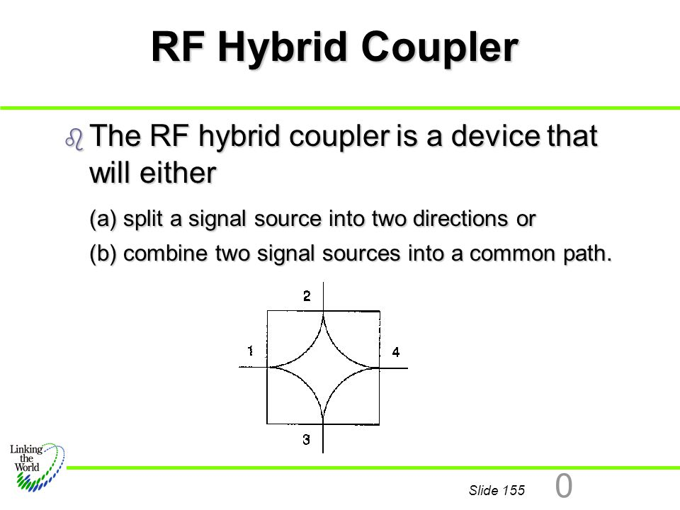 RF Hybrid Coupler The RF hybrid coupler is a device that will either