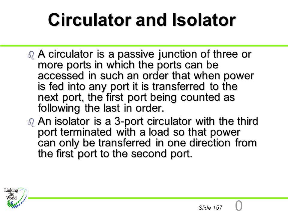 Circulator and Isolator