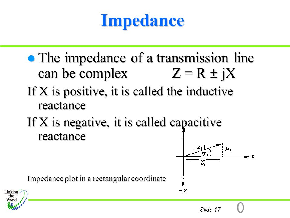 Impedance The impedance of a transmission line can be complex Z = R ± jX. If X is positive, it is called the inductive reactance.