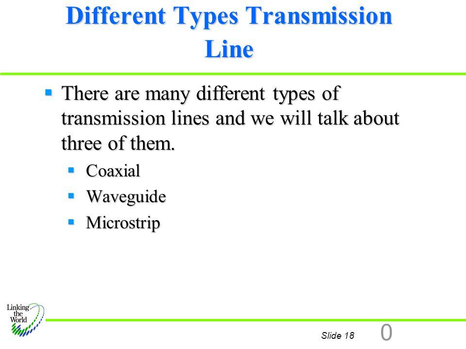 Different Types Transmission Line