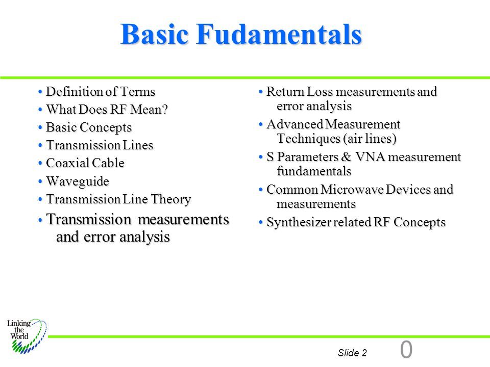 Basic Fudamentals • Definition of Terms • What Does RF Mean