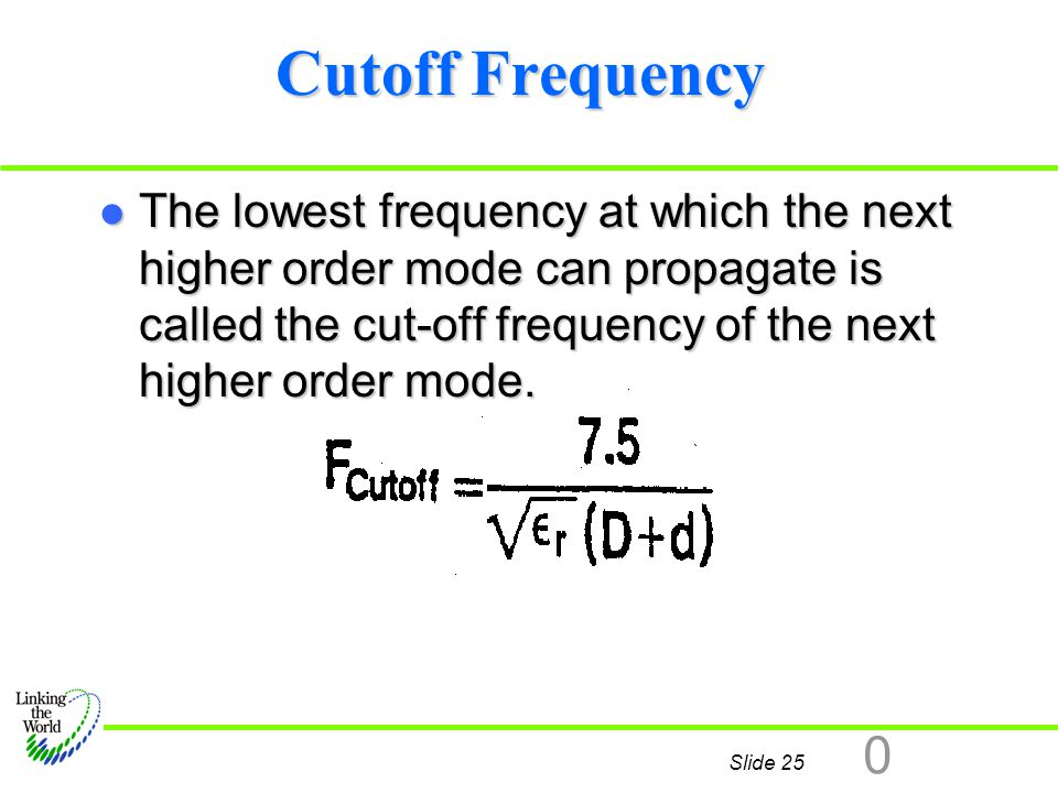 Cutoff Frequency of 0.141 Cable