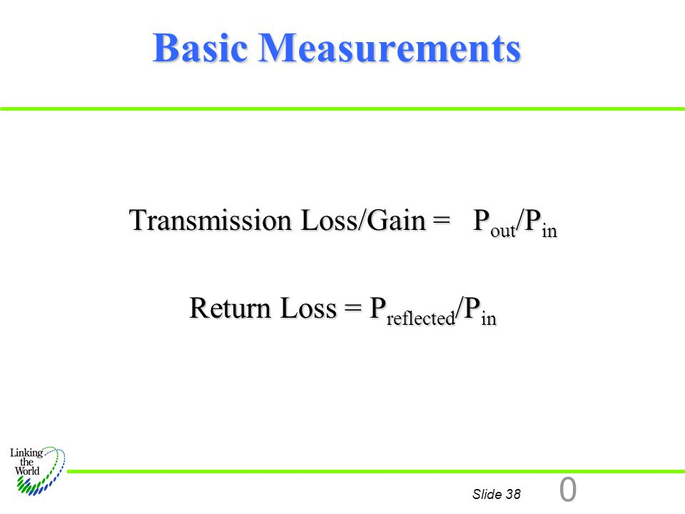 Basic Measurements Transmission Loss/Gain = Pout/Pin