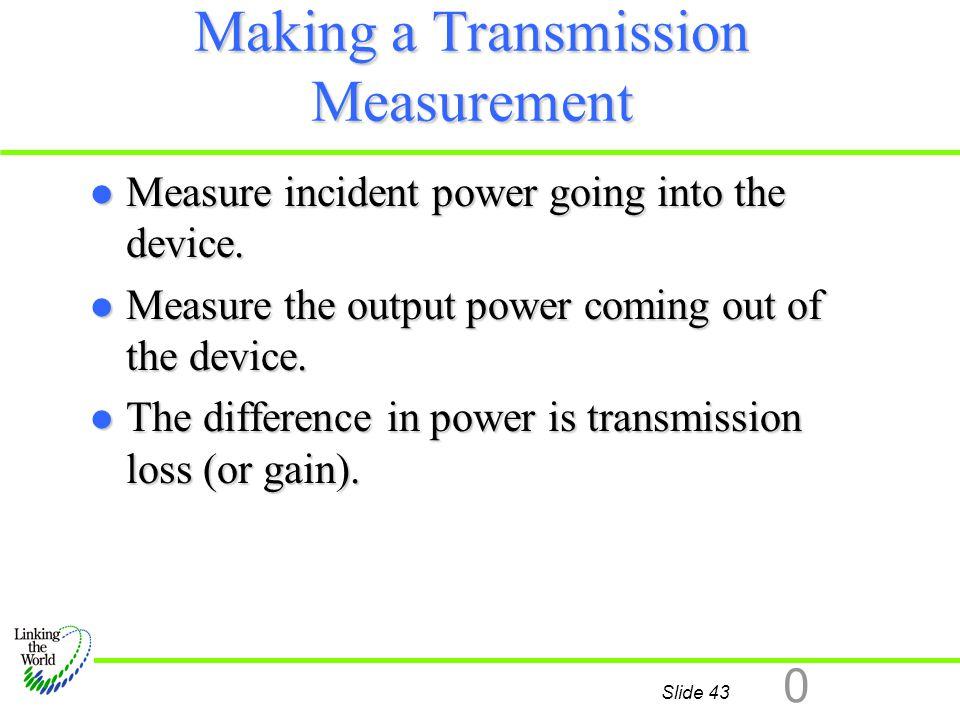 Making a Transmission Measurement
