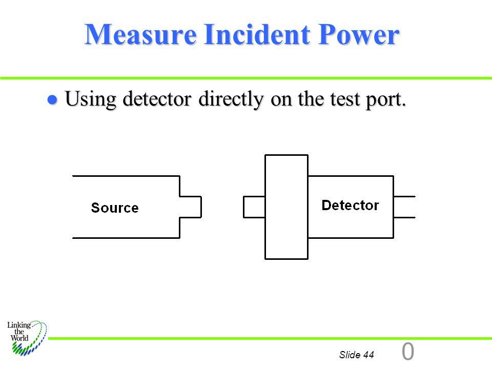 Measure Incident Power