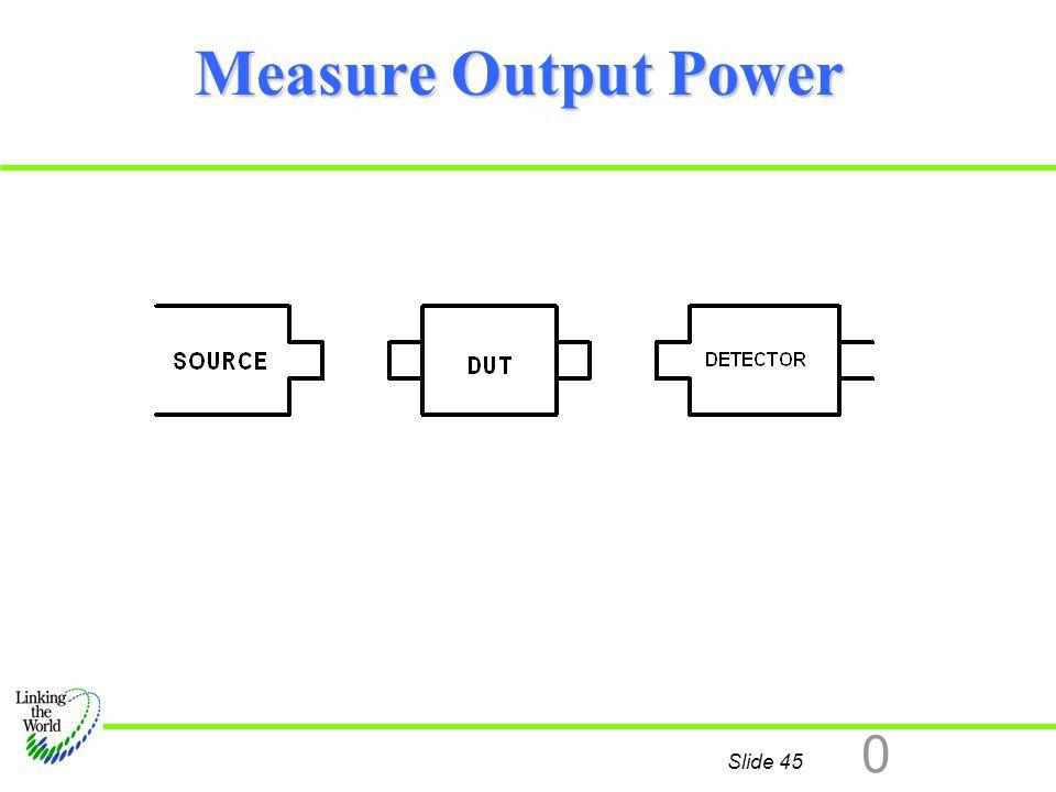 Measure Output Power