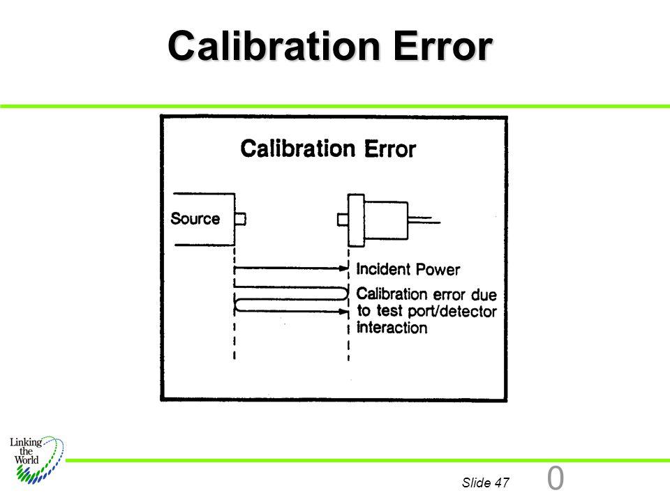 Calibration Error