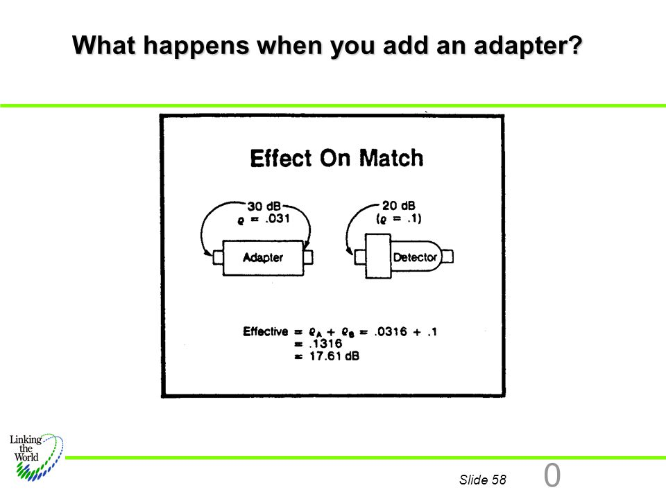 What happens when you add an adapter