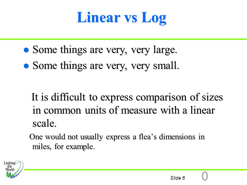 Linear vs Log Some things are very, very large.