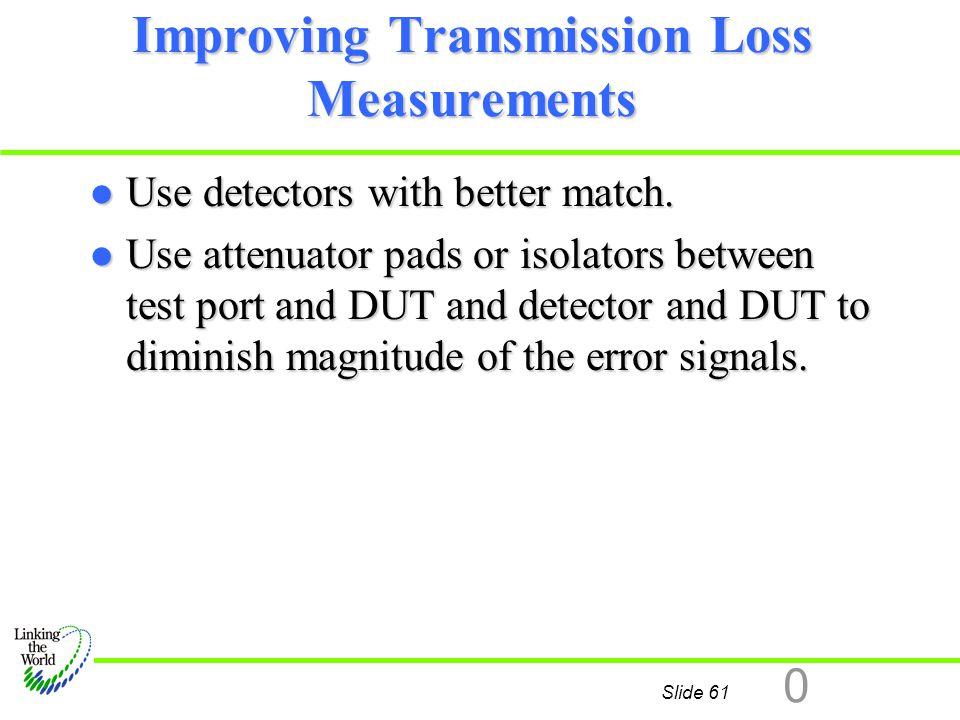 Improving Transmission Loss Measurements