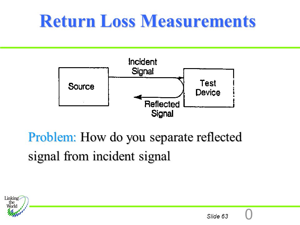 Return Loss Measurements