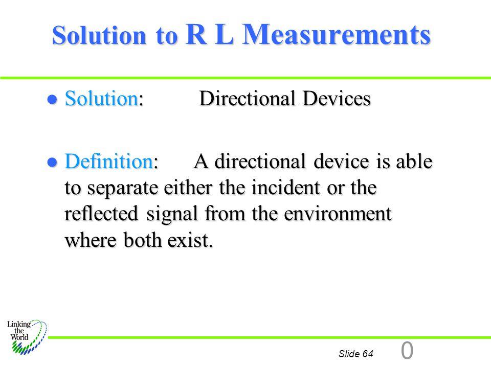 Solution to R L Measurements