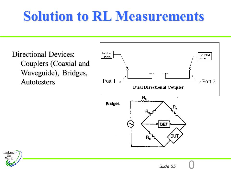 Solution to RL Measurements