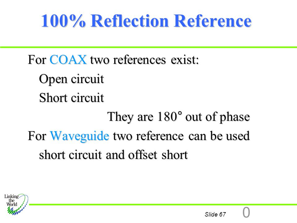 100% Reflection Reference