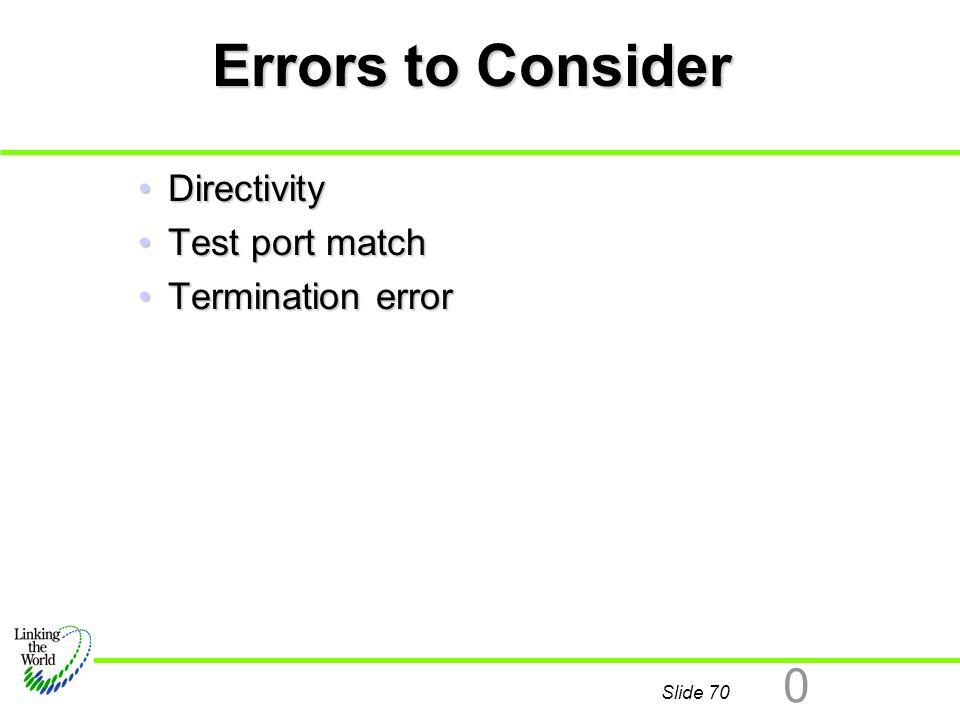 Errors to Consider Directivity Test port match Termination error