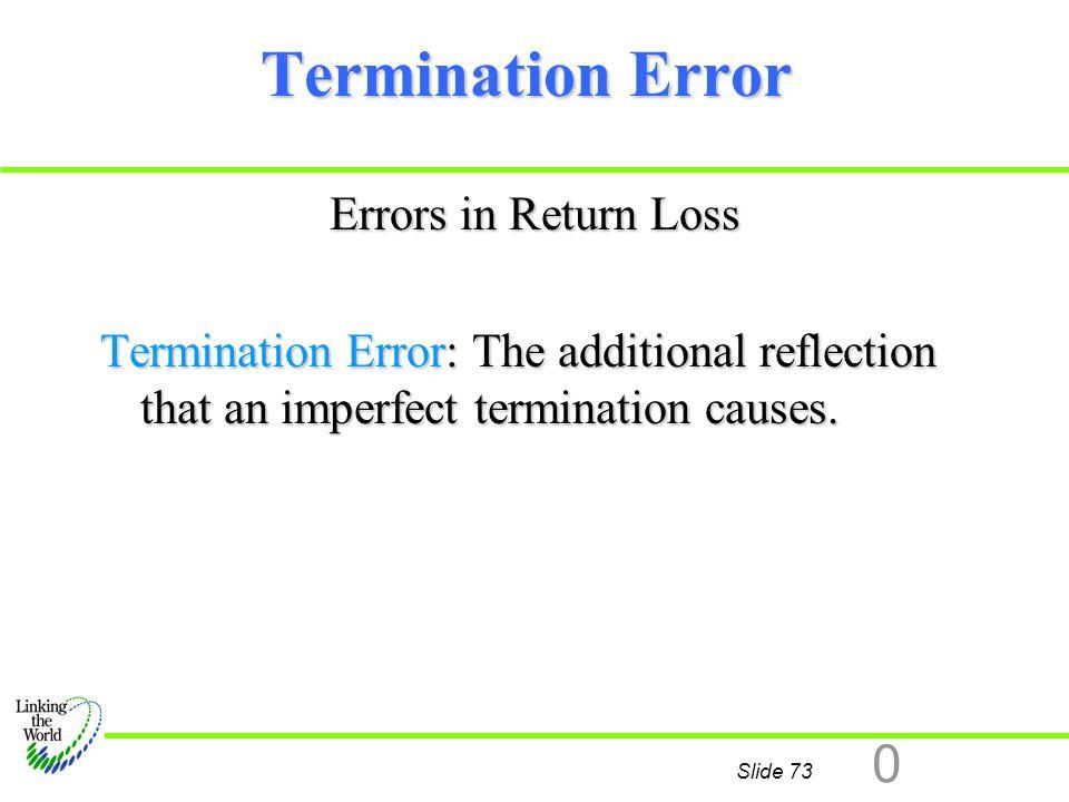 Termination Error Errors in Return Loss