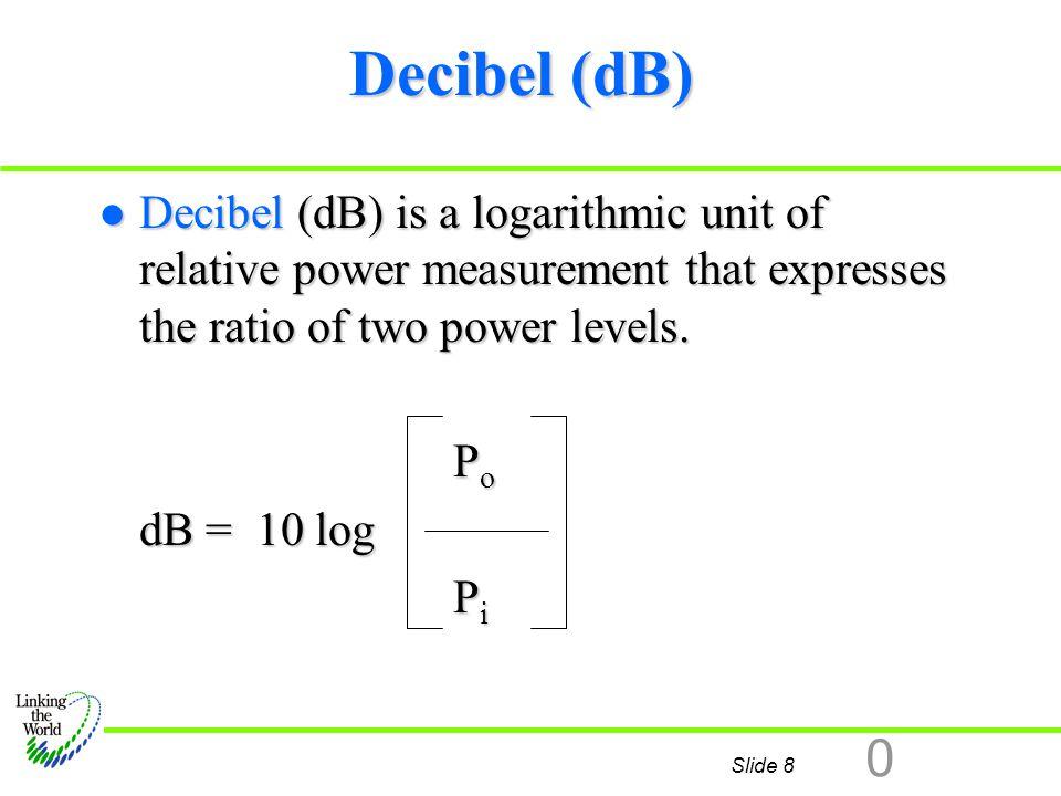 Decibel (dB) Decibel (dB) is a logarithmic unit of relative power measurement that expresses the ratio of two power levels.
