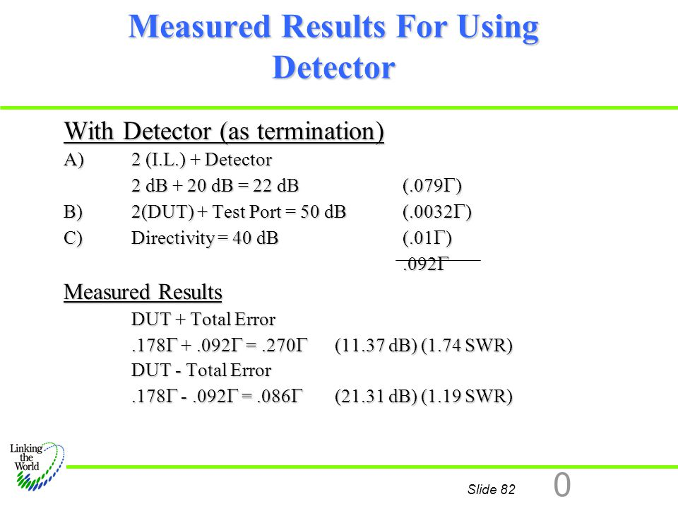 Measured Results For Using Detector
