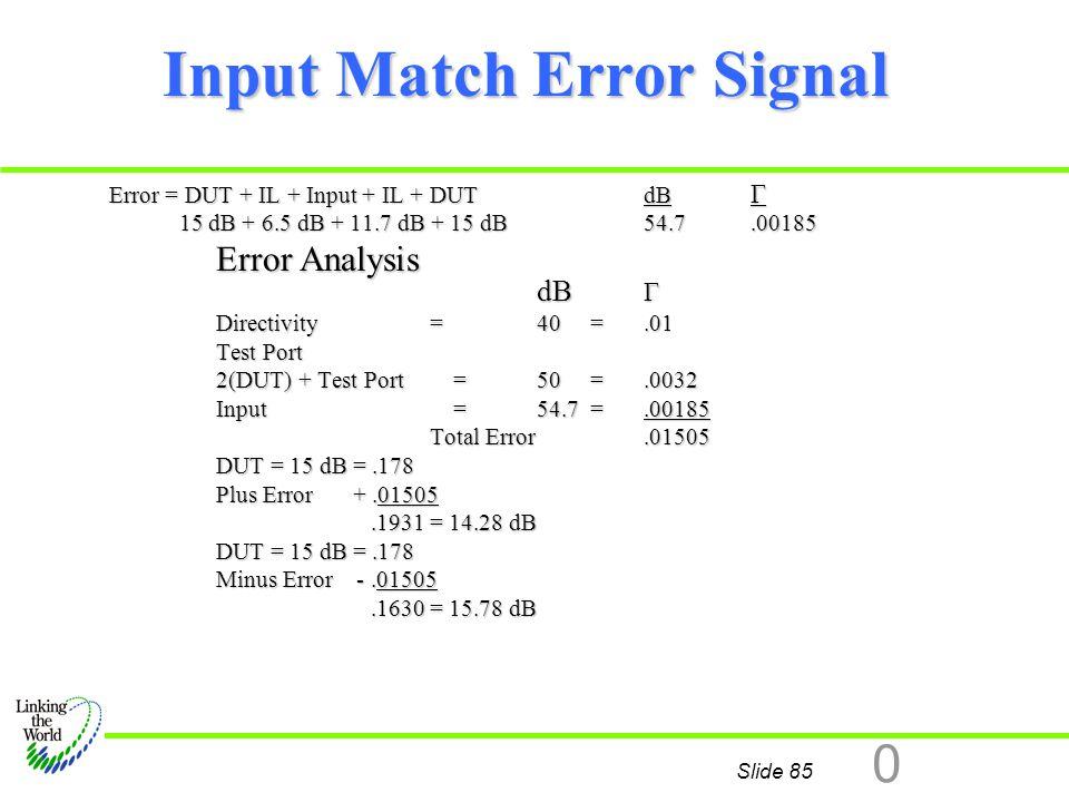 Input Match Error Signal