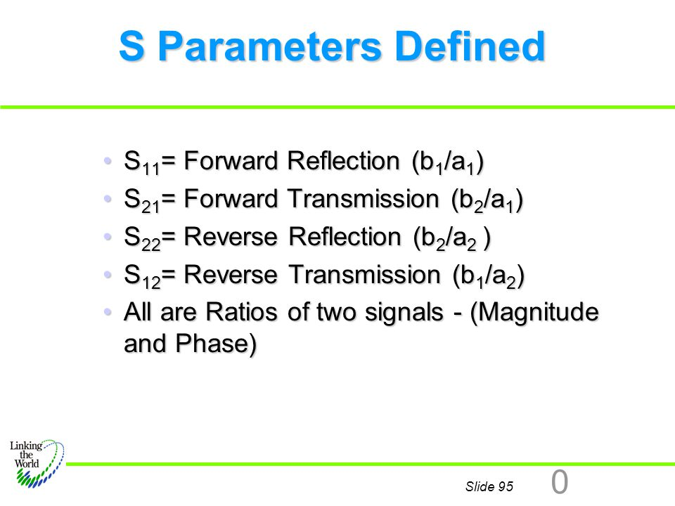 S Parameters Defined S11= Forward Reflection (b1/a1)