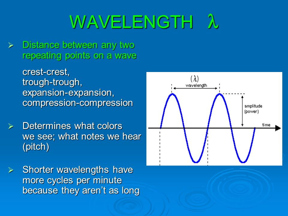 WAVELENGTH  Distance between any two repeating points on a wave crest-crest, trough-trough, expansion-expansion, compression-compression.