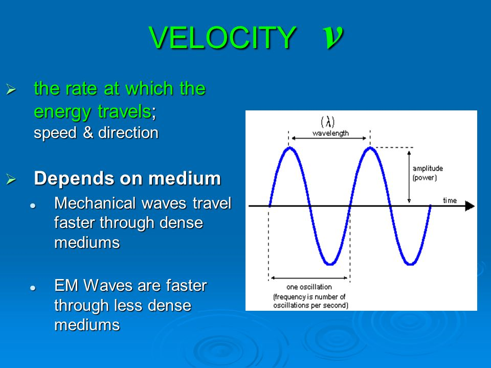 VELOCITY v the rate at which the energy travels; speed & direction