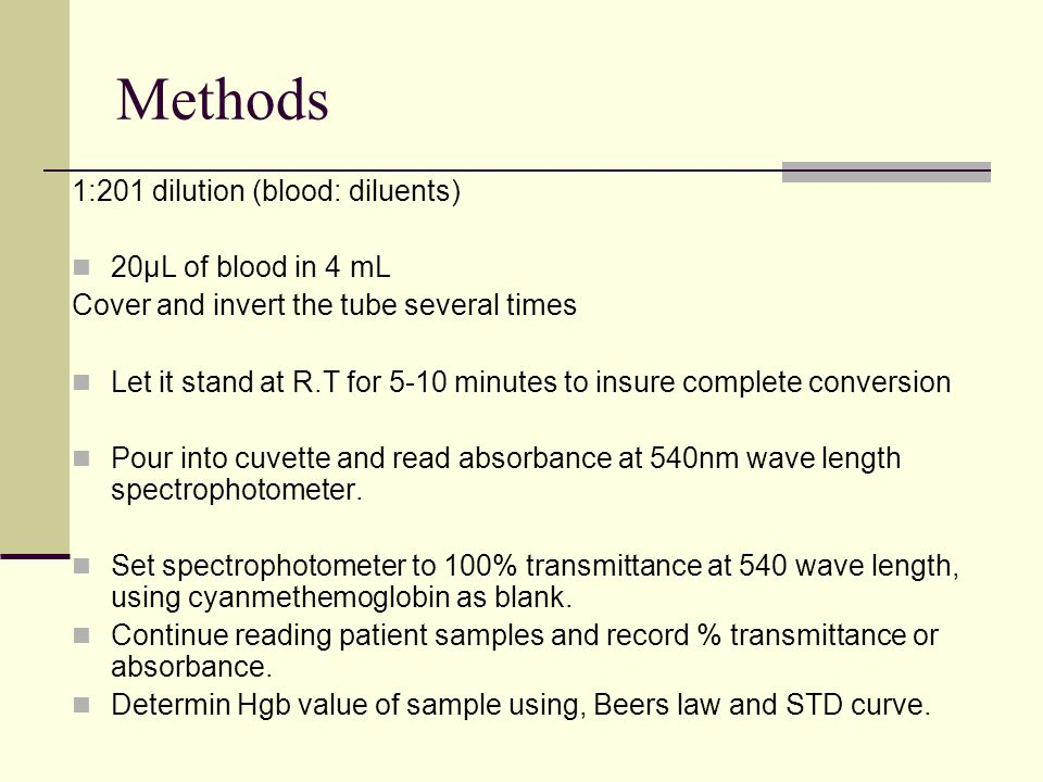 Methods 1:201 dilution (blood: diluents) 20µL of blood in 4 mL