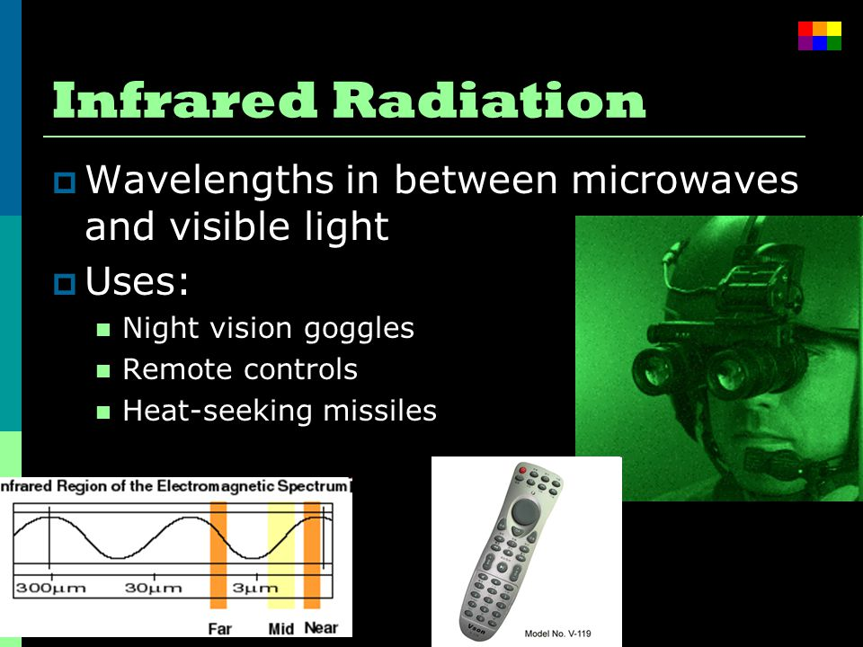 Infrared Radiation Wavelengths in between microwaves and visible light