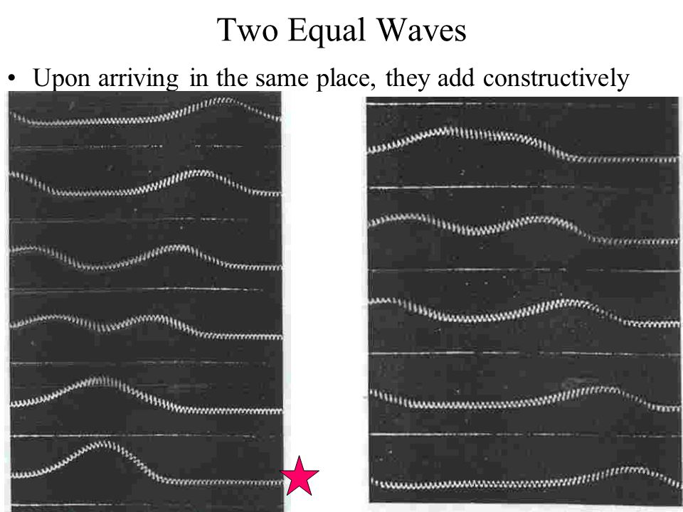 Two Equal Waves Upon arriving in the same place, they add constructively