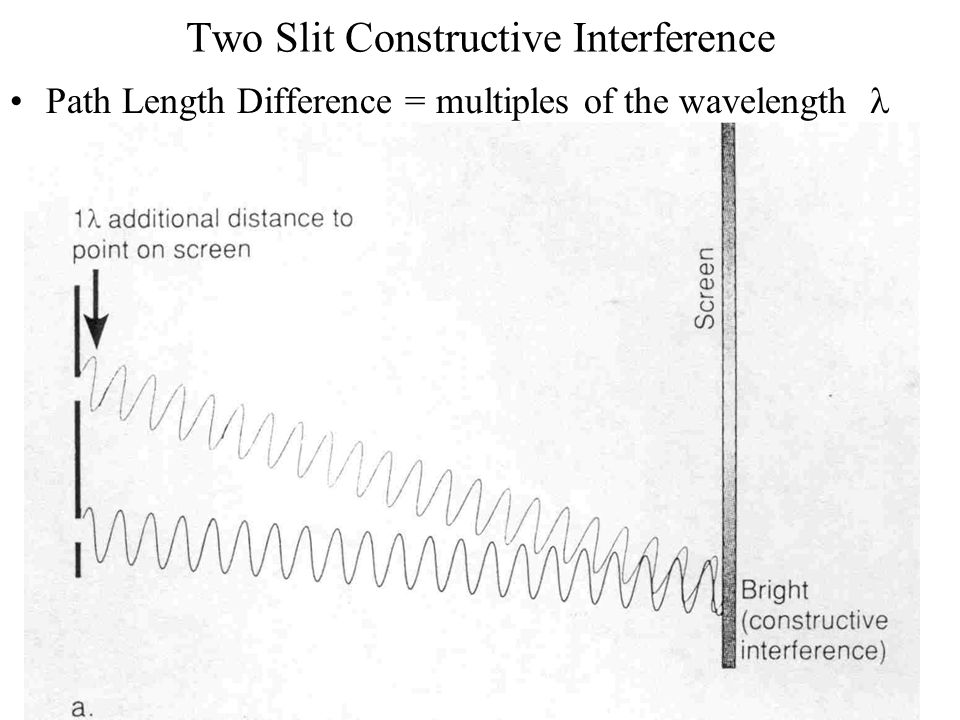 Two Slit Constructive Interference