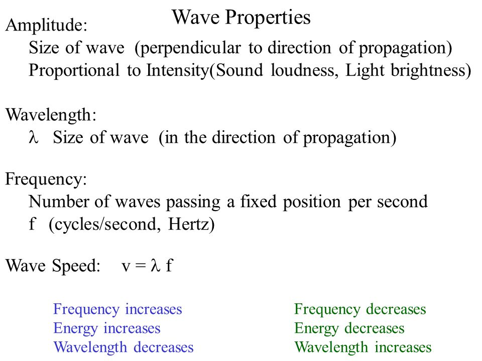 Wave Properties Amplitude: