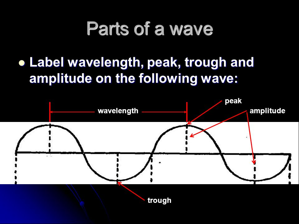 Parts of a wave Label wavelength, peak, trough and amplitude on the following wave: peak. wavelength.