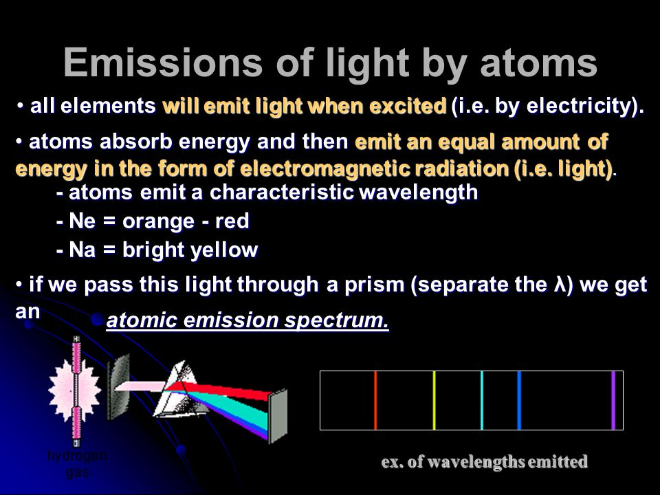 Emissions of light by atoms