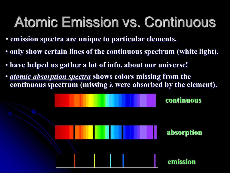 Atomic Emission vs. Continuous