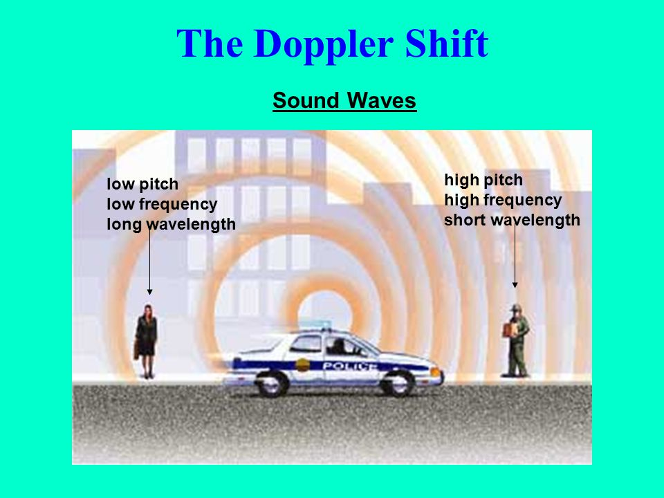 The Doppler Shift Sound Waves Doppler Ball demo high pitch low pitch