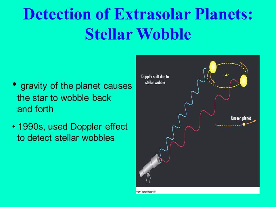 Detection of Extrasolar Planets: Stellar Wobble