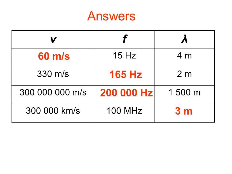 Complete: Answers v f λ 60 m/s 165 Hz 200 000 Hz 3 m 15 Hz 4 m 330 m/s
