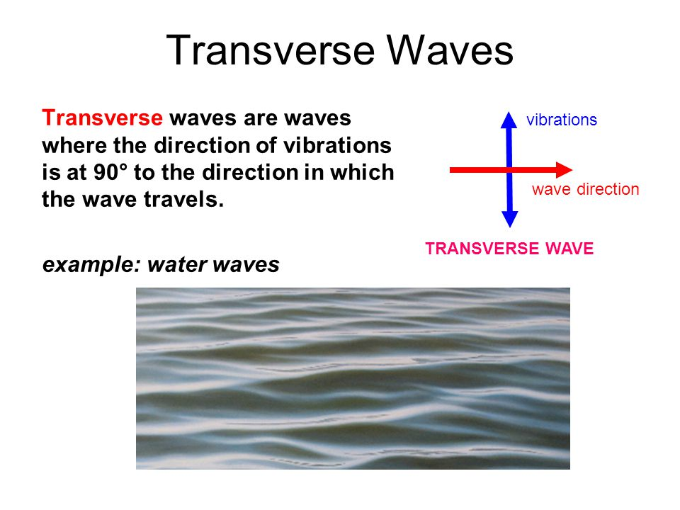 Transverse Waves Transverse waves are waves where the direction of vibrations is at 90° to the direction in which the wave travels.