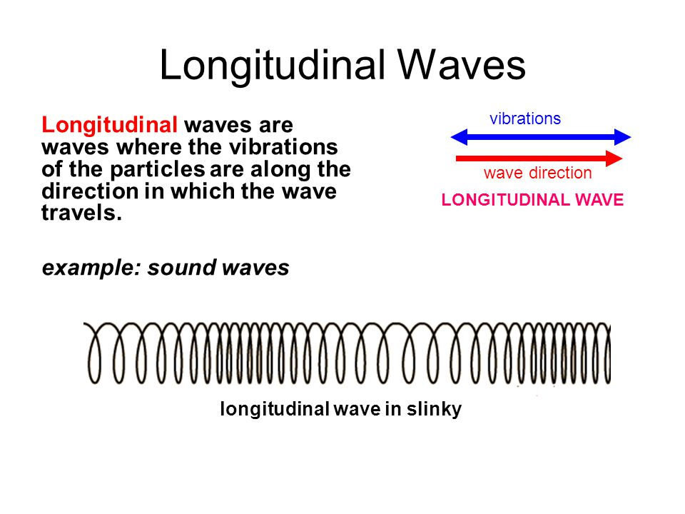 Longitudinal Waves wave direction. vibrations. LONGITUDINAL WAVE.