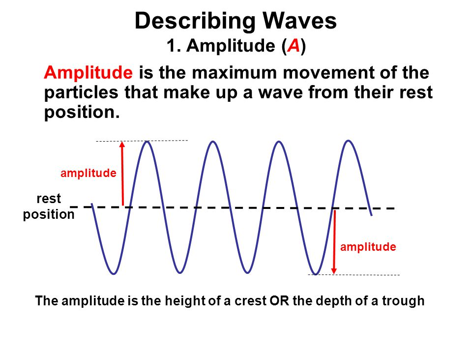 Describing Waves 1. Amplitude (A)