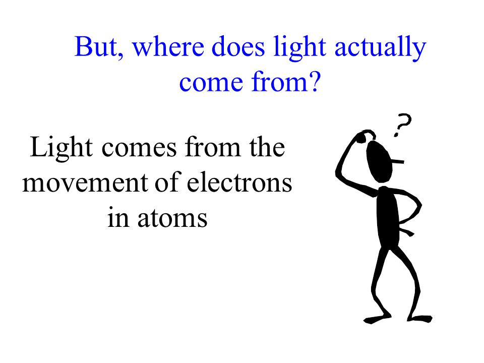But, where does light actually come from