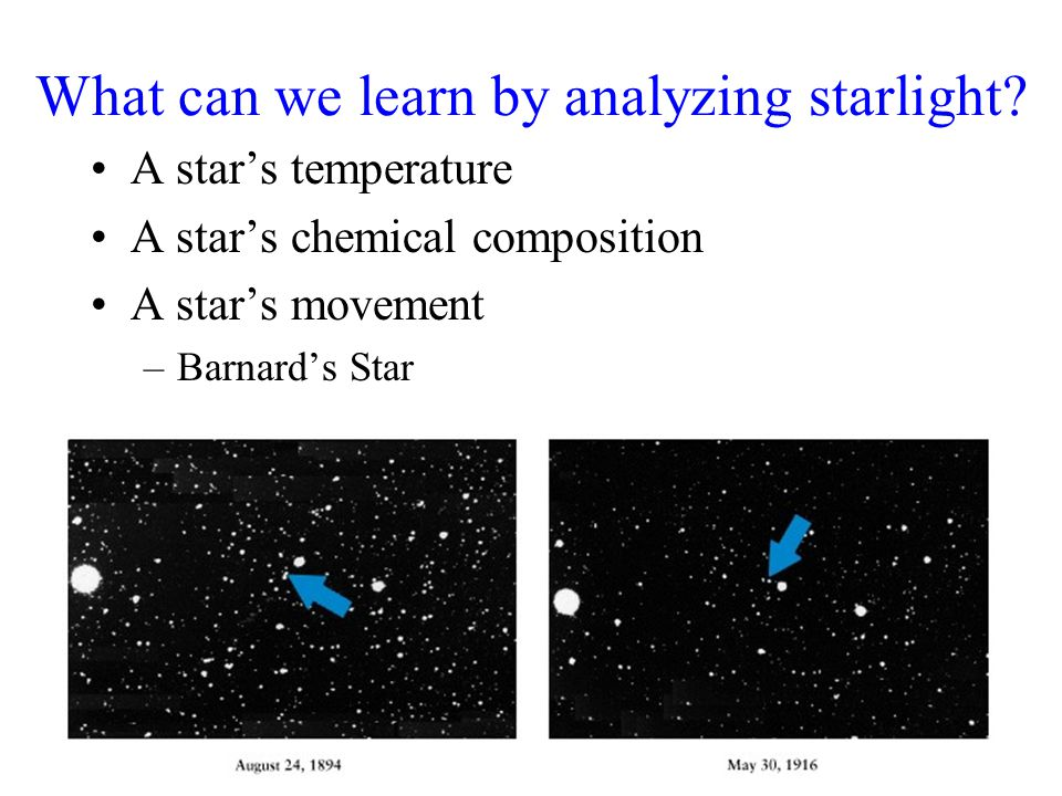What can we learn by analyzing starlight