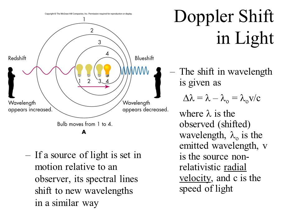 Doppler Shift in Light The shift in wavelength is given as