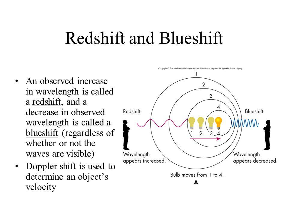 Redshift and Blueshift