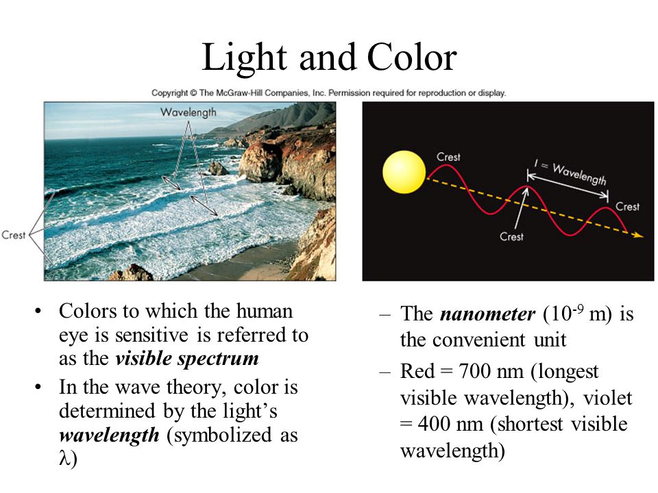 Light and Color Colors to which the human eye is sensitive is referred to as the visible spectrum.