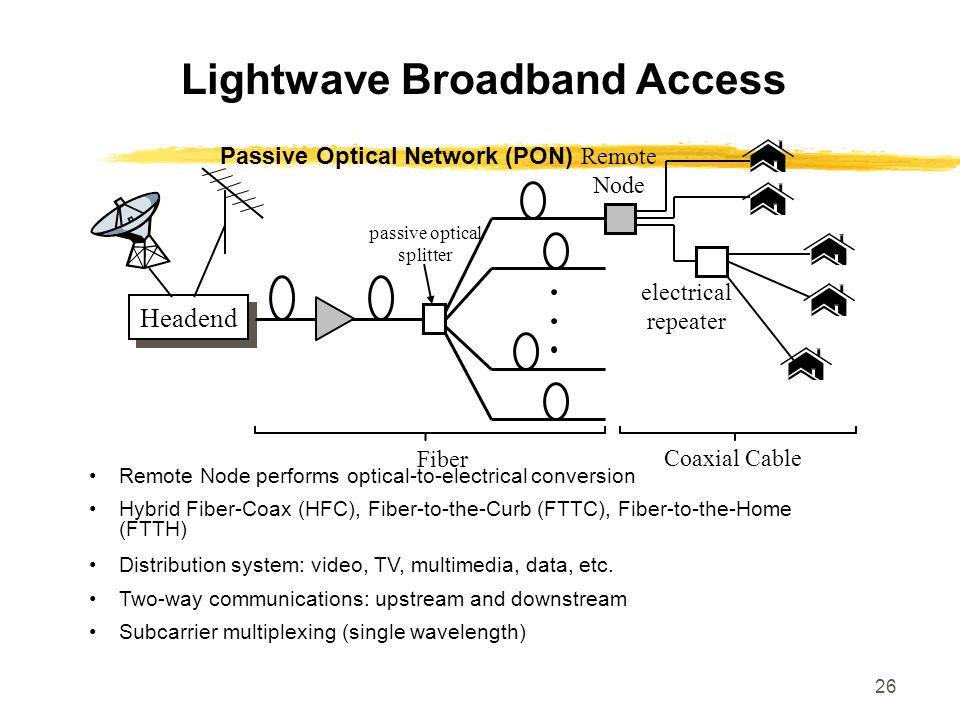 Lightwave Broadband Access