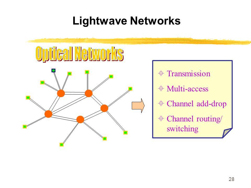 Optical Networks Lightwave Networks Transmission Multi-access