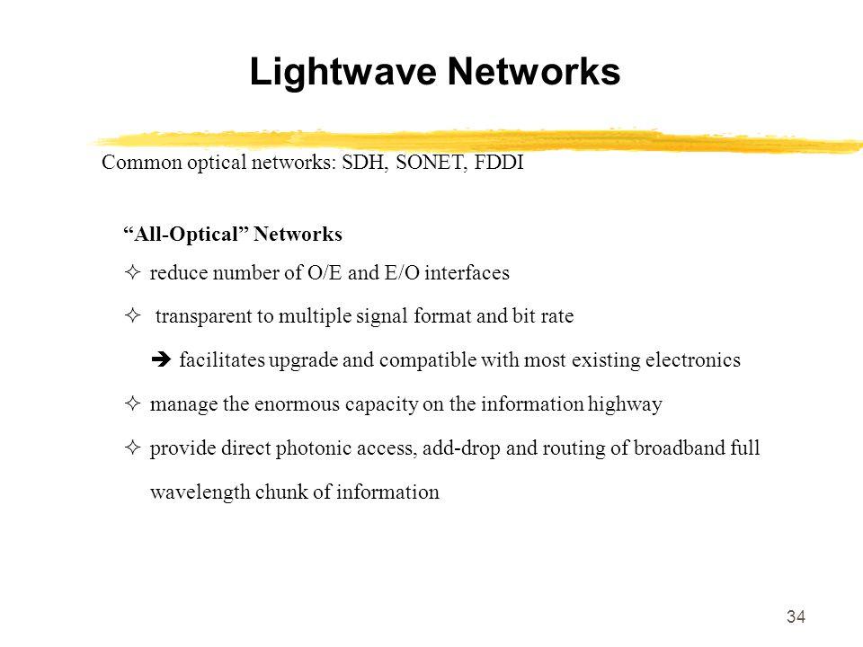 Common optical networks: SDH, SONET, FDDI