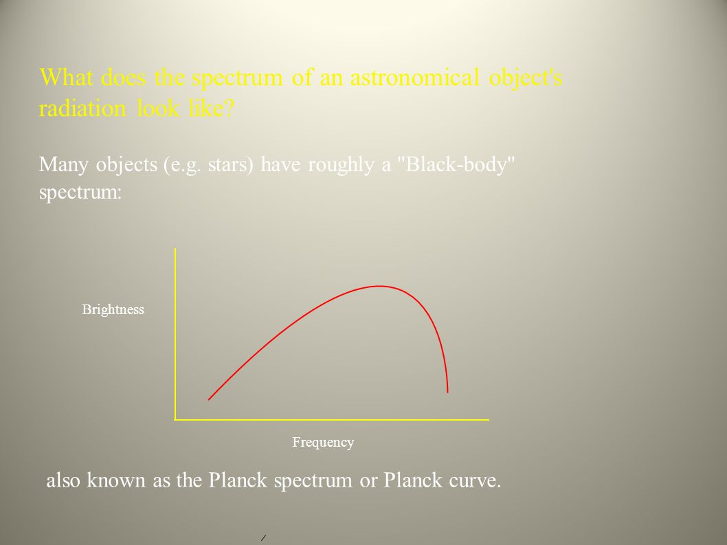 What does the spectrum of an astronomical object s radiation look like
