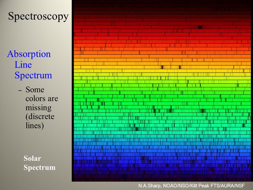 Spectroscopy Absorption Line Spectrum